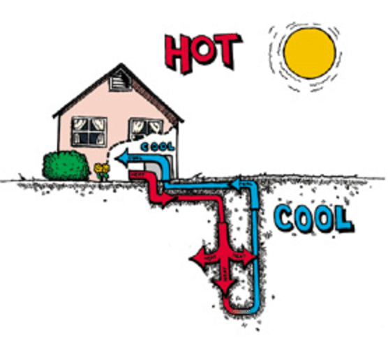 Adelaide Geoexchange provides future proof Geoexchange heating, cooling, hot water and pool heating solutions in South Australia