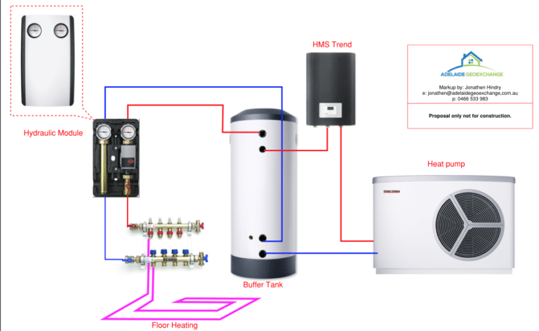 Stiebel Eltron Hydronic Heat pumps System Component overview with hydronic infloor heating Adelaide Geoexchange
